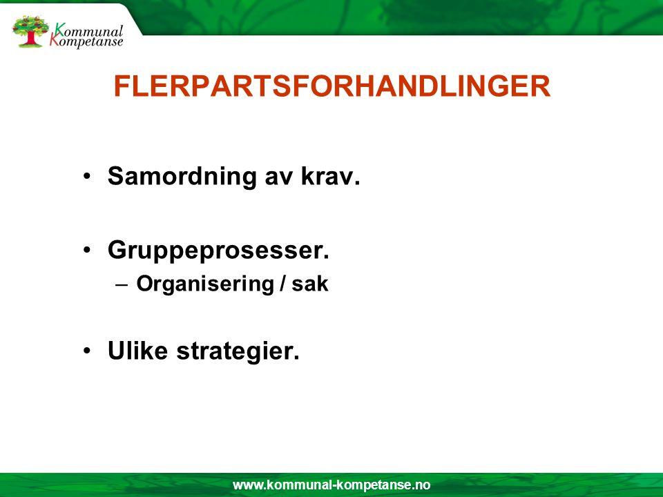 www.kommunal-kompetanse.no FLERPARTSFORHANDLINGER Samordning av krav. Gruppeprosesser. –Organisering / sak Ulike strategier.
