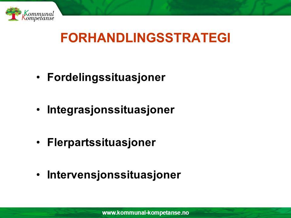 www.kommunal-kompetanse.no FORHANDLINGSSTRATEGI Fordelingssituasjoner Integrasjonssituasjoner Flerpartssituasjoner Intervensjonssituasjoner