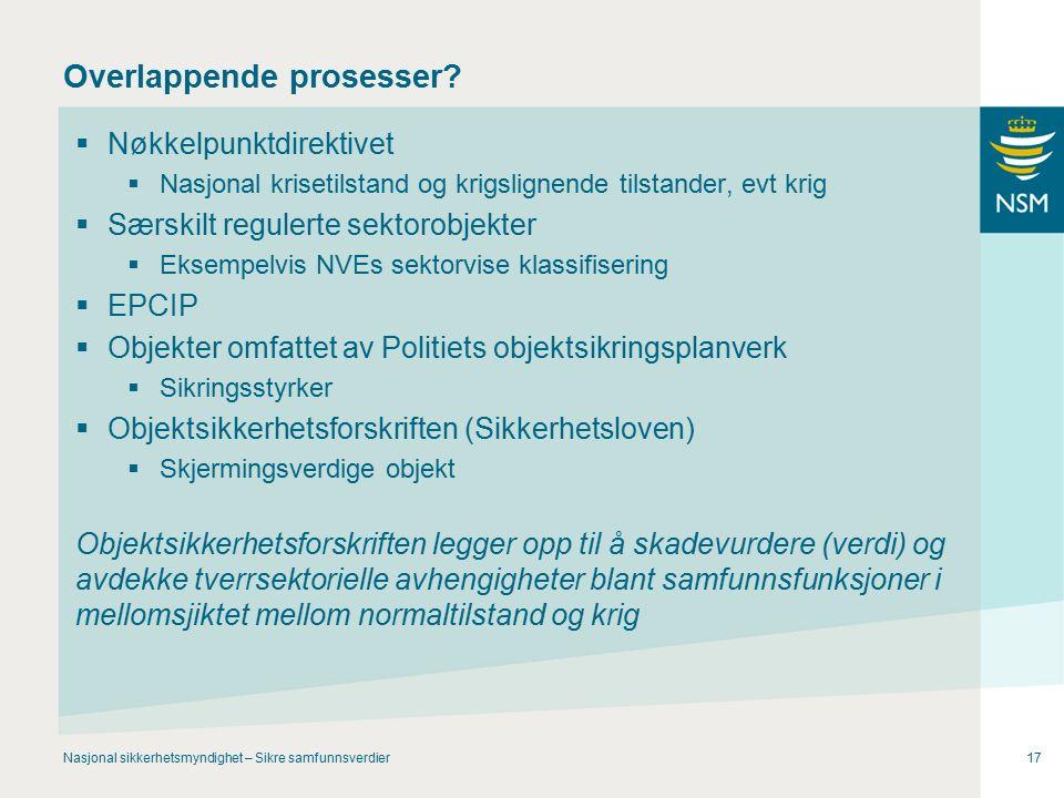 Overlappende prosesser.