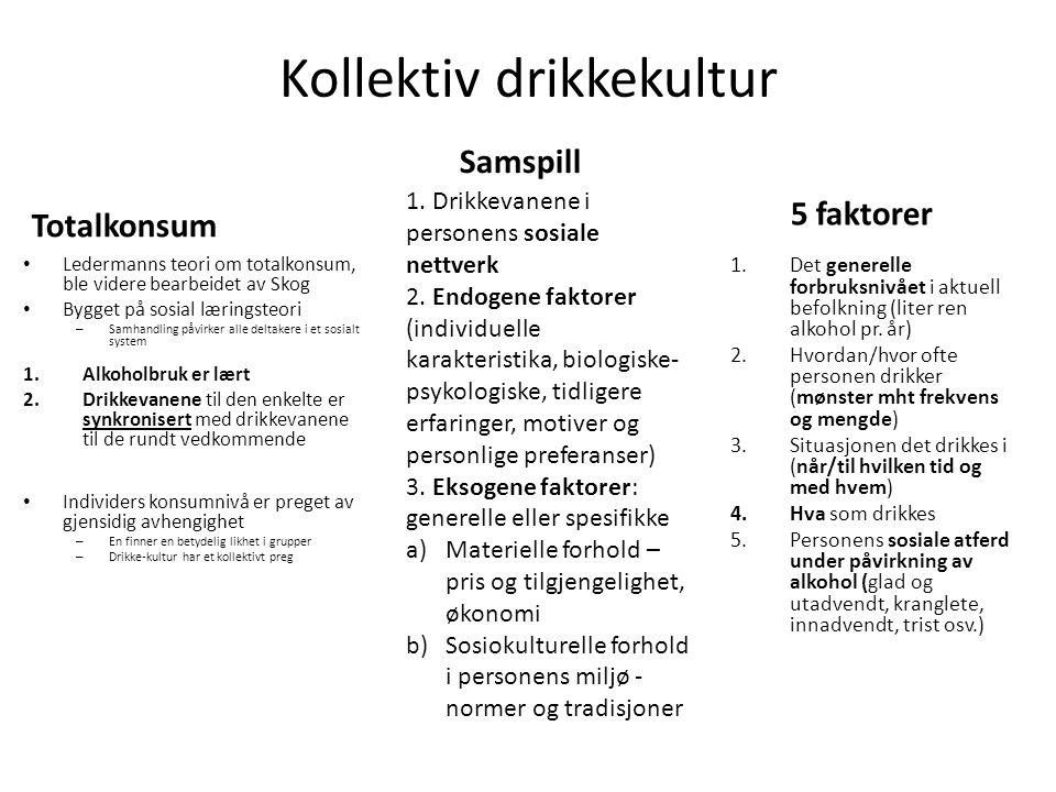 Kollektiv drikkekultur Totalkonsum Ledermanns teori om totalkonsum, ble videre bearbeidet av Skog Bygget på sosial læringsteori – Samhandling påvirker alle deltakere i et sosialt system 1.Alkoholbruk er lært 2.Drikkevanene til den enkelte er synkronisert med drikkevanene til de rundt vedkommende Individers konsumnivå er preget av gjensidig avhengighet – En finner en betydelig likhet i grupper – Drikke-kultur har et kollektivt preg Samspill 1.Det generelle forbruksnivået i aktuell befolkning (liter ren alkohol pr.