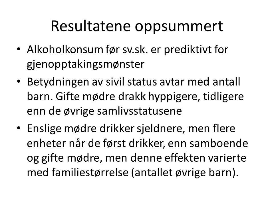 Resultatene oppsummert Alkoholkonsum før sv.sk.