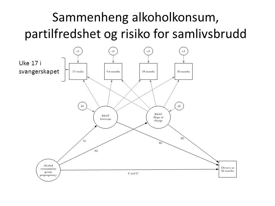 Sammenheng alkoholkonsum, partilfredshet og risiko for samlivsbrudd Uke 17 i svangerskapet