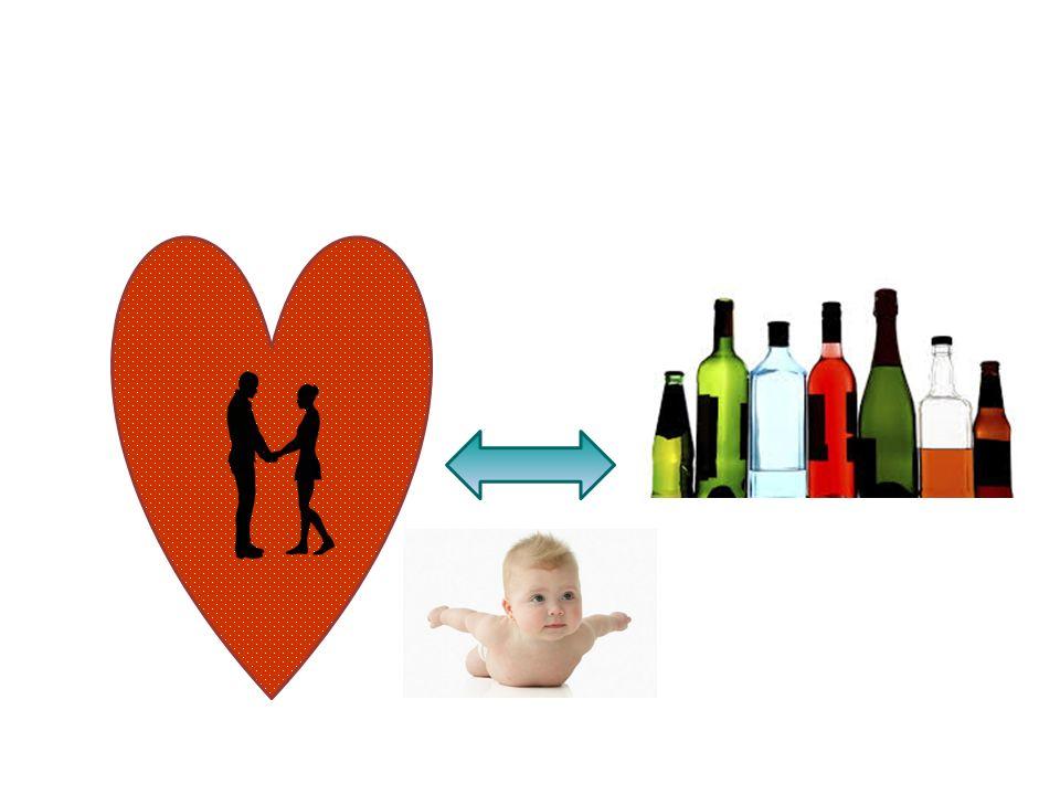 Problemstillinger 1.I hvilken grad endrer mødre sitt alkoholkonsum som en funksjon av tid fra fødsel til barnet er 36 mnd.
