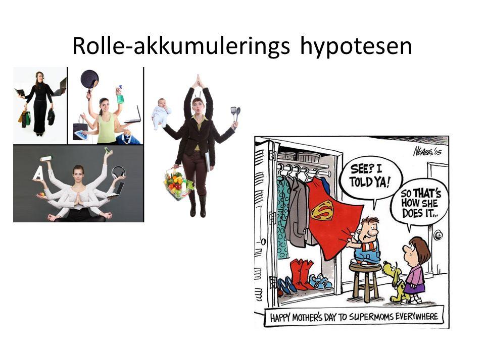 Rolle-overlast hypotesen