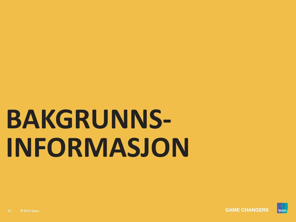 32 © 2015 Ipsos. BAKGRUNNS- INFORMASJON
