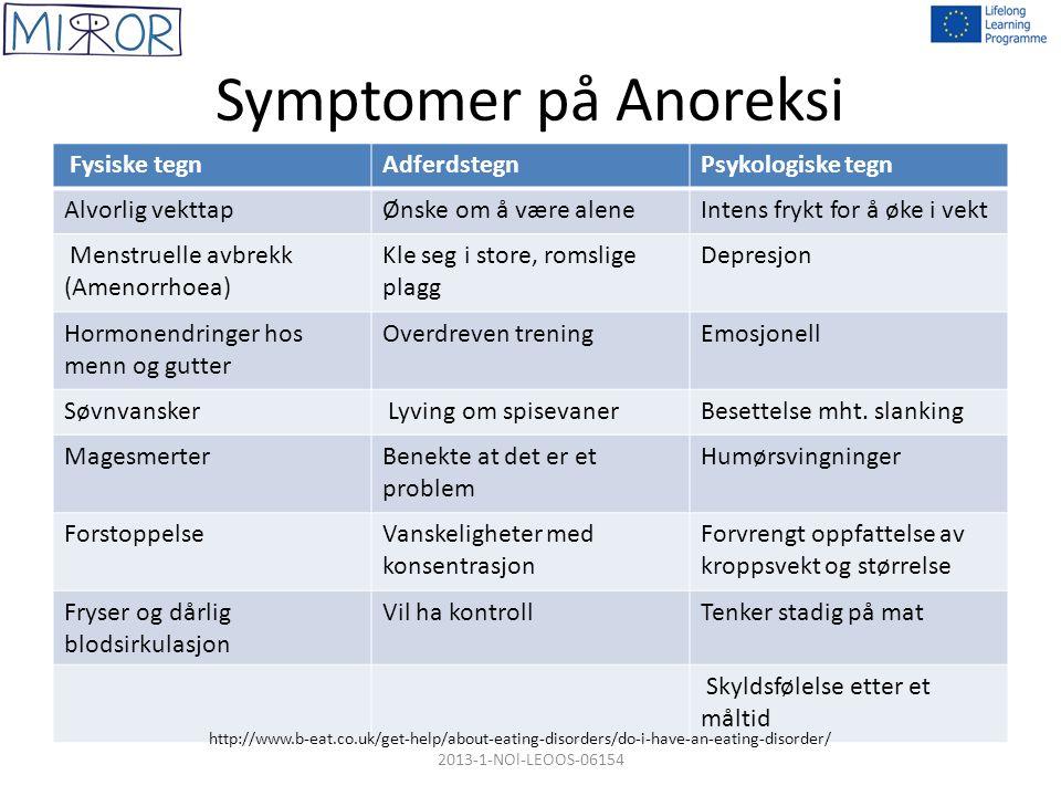 Symptomer på Anoreksi Fysiske tegnAdferdstegnPsykologiske tegn Alvorlig vekttapØnske om å være aleneIntens frykt for å øke i vekt Menstruelle avbrekk (Amenorrhoea) Kle seg i store, romslige plagg Depresjon Hormonendringer hos menn og gutter Overdreven treningEmosjonell Søvnvansker Lyving om spisevanerBesettelse mht.