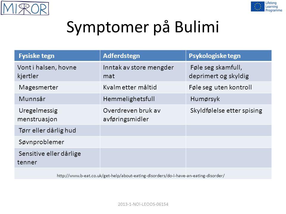 Symptomer på Bulimi Fysiske tegnAdferdstegnPsykologiske tegn Vont i halsen, hovne kjertler Inntak av store mengder mat Føle seg skamfull, deprimert og