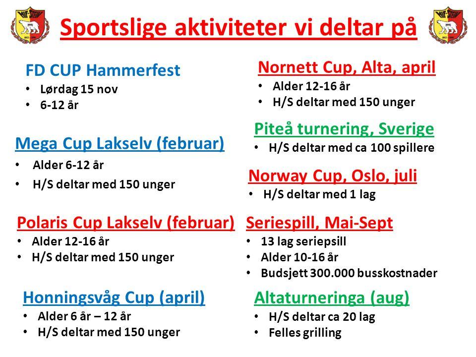 Sportslige aktiviteter vi deltar på Mega Cup Lakselv (februar) Alder 6-12 år H/S deltar med 150 unger Polaris Cup Lakselv (februar) Alder 12-16 år H/S deltar med 150 unger Honningsvåg Cup (april) Alder 6 år – 12 år H/S deltar med 150 unger Nornett Cup, Alta, april Alder 12-16 år H/S deltar med 150 unger Piteå turnering, Sverige H/S deltar med ca 100 spillere Norway Cup, Oslo, juli H/S deltar med 1 lag Seriespill, Mai-Sept 13 lag seriepsill Alder 10-16 år Budsjett 300.000 busskostnader Altaturneringa (aug) H/S deltar ca 20 lag Felles grilling FD CUP Hammerfest Lørdag 15 nov 6-12 år