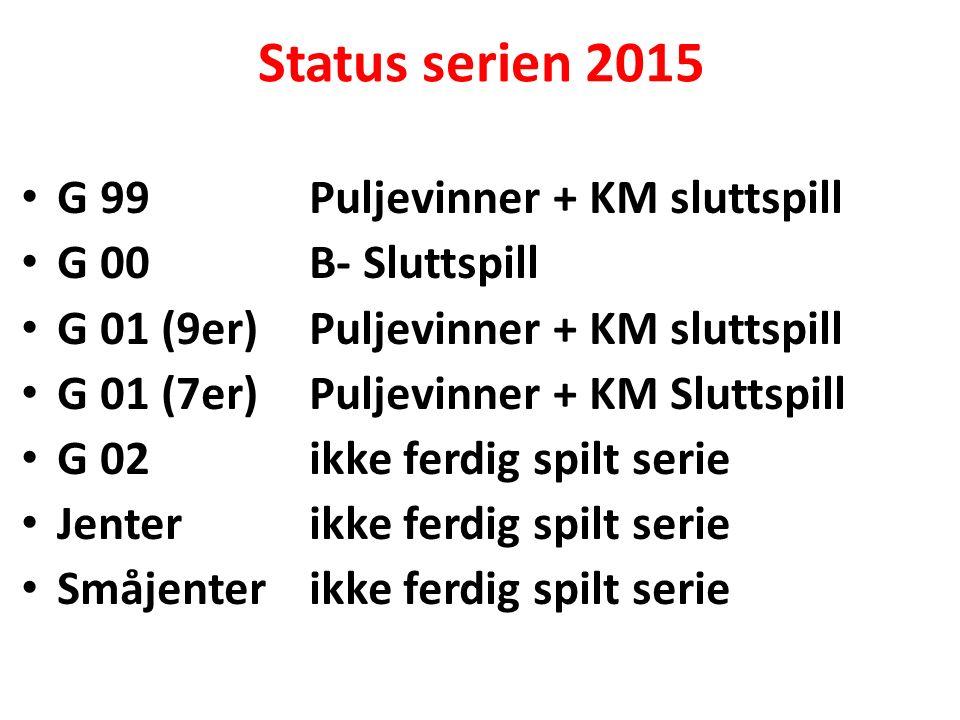 Status serien 2015 G 99Puljevinner + KM sluttspill G 00B- Sluttspill G 01 (9er)Puljevinner + KM sluttspill G 01 (7er)Puljevinner + KM Sluttspill G 02i