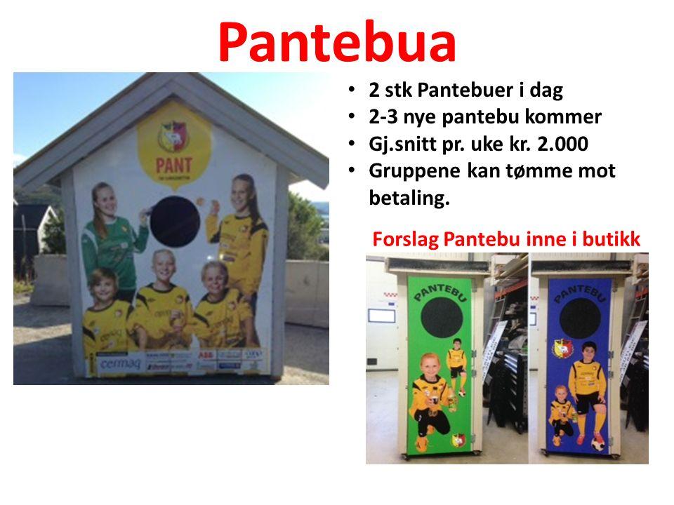 Pantebua 2 stk Pantebuer i dag 2-3 nye pantebu kommer Gj.snitt pr. uke kr. 2.000 Gruppene kan tømme mot betaling. Forslag Pantebu inne i butikk