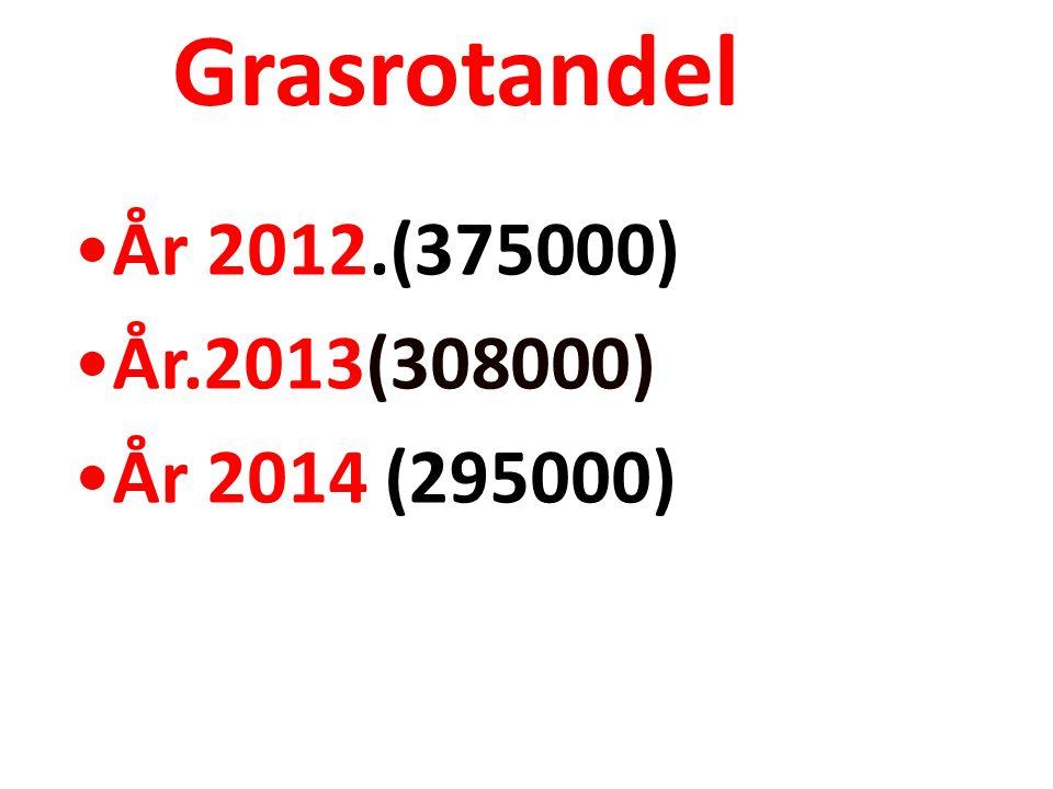 Grasrotandel År 2012.(375000) År.2013(308000) År 2014 (295000)