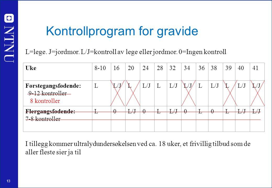 13 Uke8-101620242832343638394041 Førstegangsfødende: 9-12 kontroller 8 kontroller LL/JL L L L Flergangsfødende: 7-8 kontroller L0L/J0L 0L0L L=lege.