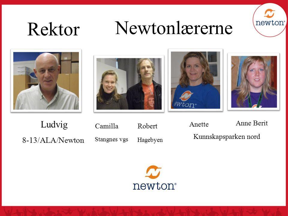 Newtonlærerne Camilla Robert Ludvig Rektor 8-13/ALA/Newton Rektor Ludvig Anette Anne Berit 8-13/ALA/Newton Stangnes vgs Hagebyen Kunnskapsparken nord
