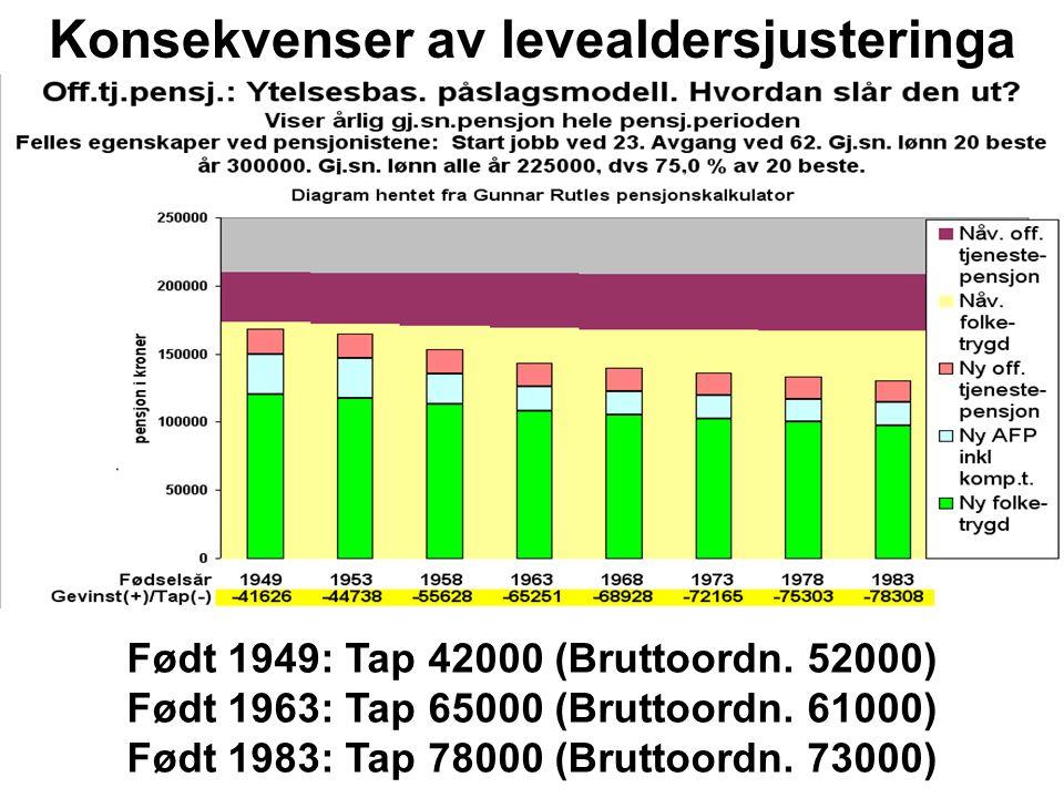 Født 1949: Tap 66000 (Påslagsordn.63000) Født 1963: Tap 75000 (Påslagsordn.
