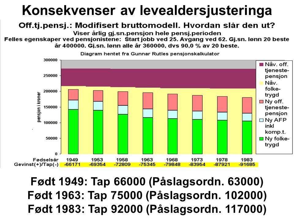 Født 1949: Tap 63000 (Bruttoordn.66000) Født 1963: Tap 102000 (Bruttoordn.