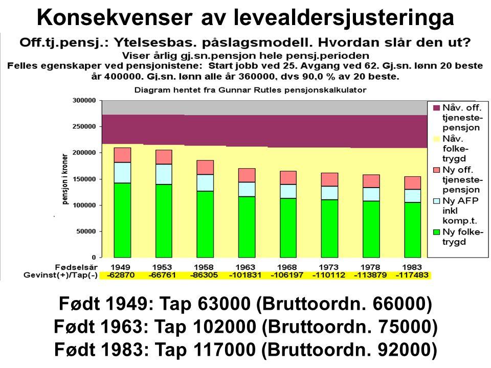 Født 1949: Tap 66000 (Påslagsordn.72000) Født 1963: Tap 75000 (Påslagsordn.