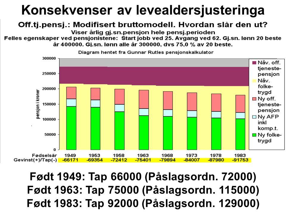 Født 1949: Tap 72000 (Bruttoordn.66000) Født 1963: Tap 115000 (Bruttoordn.
