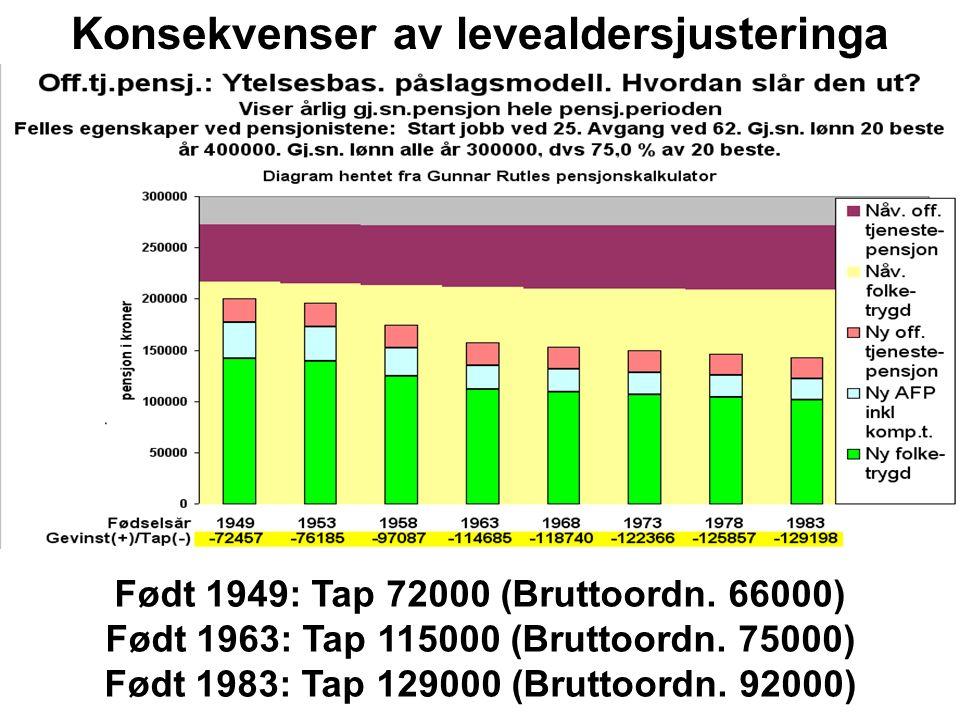Født 1949: Tap 66000 (Påslagsordn.60000) Født 1963: Tap 75000 (Påslagsordn.