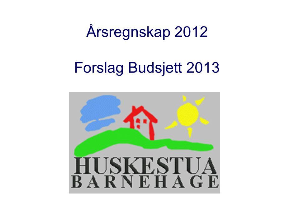 Årsregnskap 2012 Forslag Budsjett 2013