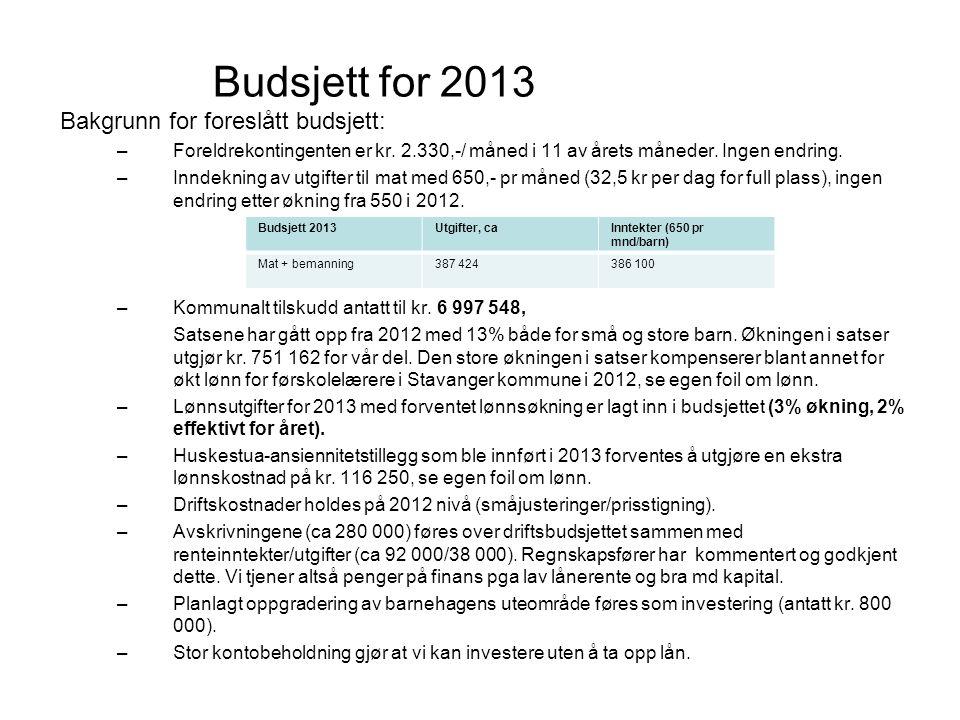 Budsjett for 2013 Bakgrunn for foreslått budsjett: –Foreldrekontingenten er kr.