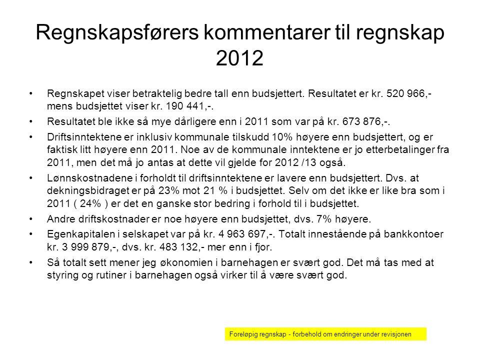 Regnskapsførers kommentarer til regnskap 2012 Regnskapet viser betraktelig bedre tall enn budsjettert.