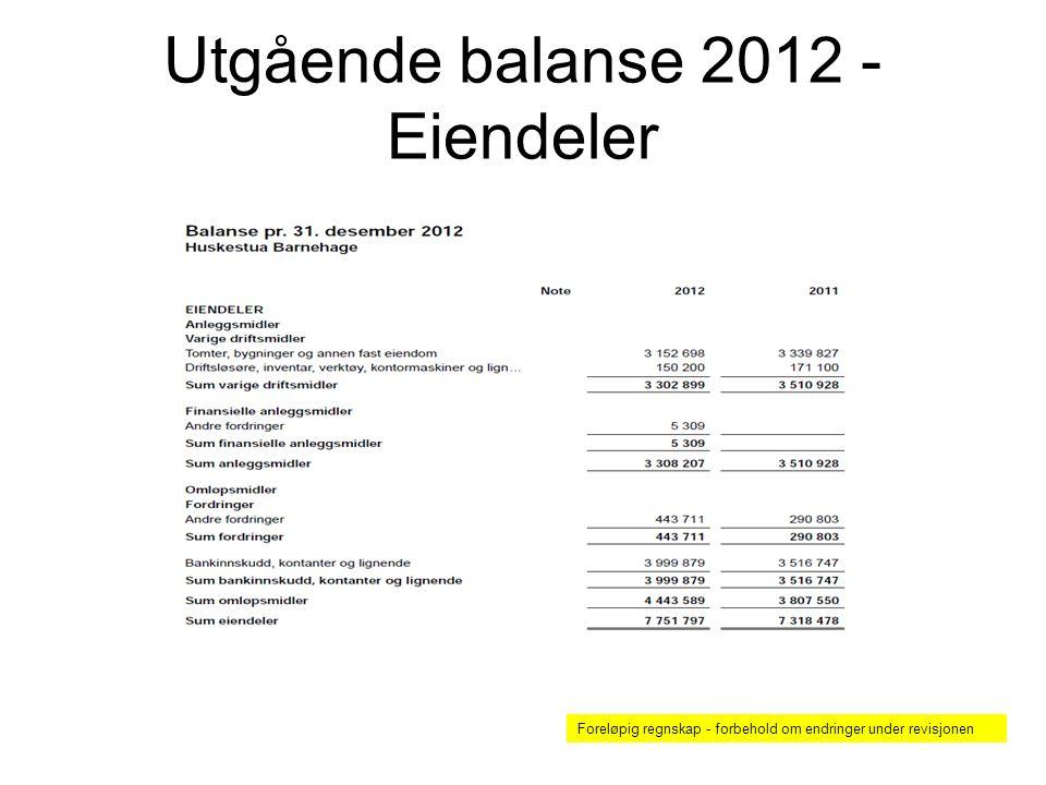 Utgående balanse 2012 - Eiendeler Foreløpig regnskap - forbehold om endringer under revisjonen
