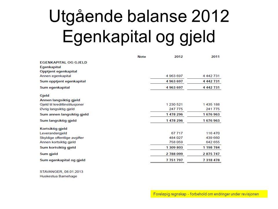 Utgående balanse 2012 Egenkapital og gjeld Foreløpig regnskap - forbehold om endringer under revisjonen