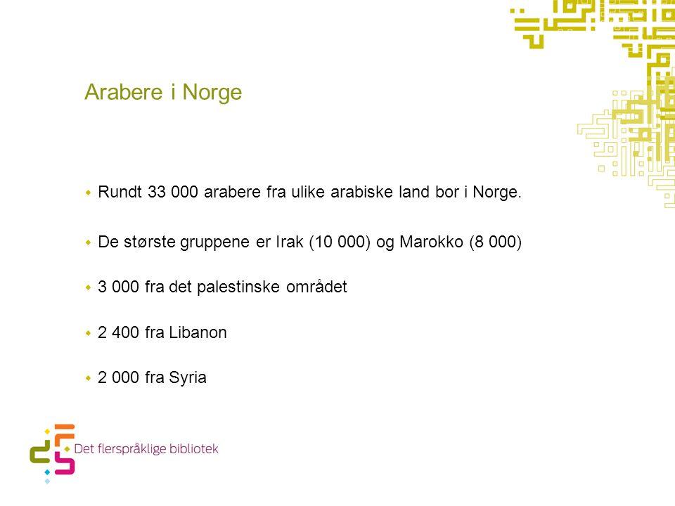 Arabere i Norge  Rundt 33 000 arabere fra ulike arabiske land bor i Norge.  De største gruppene er Irak (10 000) og Marokko (8 000)  3 000 fra det