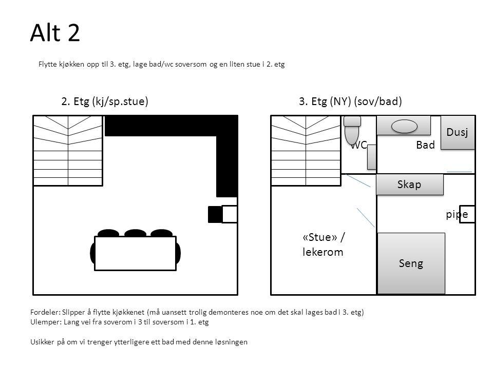 Alt 2 Tak 2.Etg (kj/sp.stue) Flytte kjøkken opp til 3.
