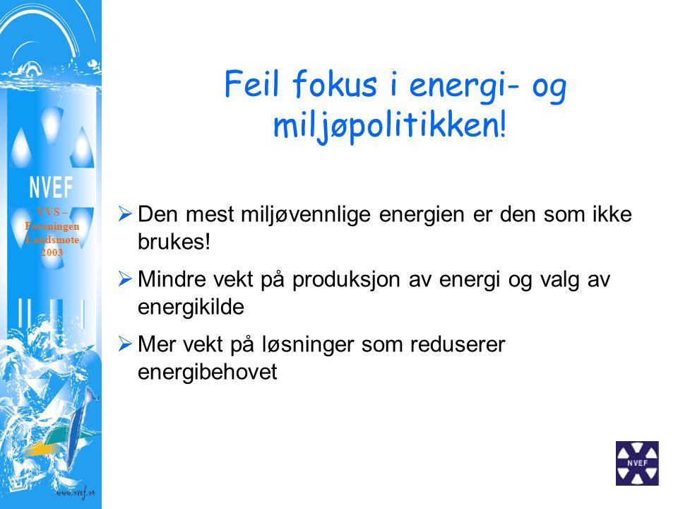 Feil fokus i energi- og miljøpolitikken! VVS – Foreningen Landsmøte 2003  Den mest miljøvennlige energien er den som ikke brukes!  Mindre vekt på pr