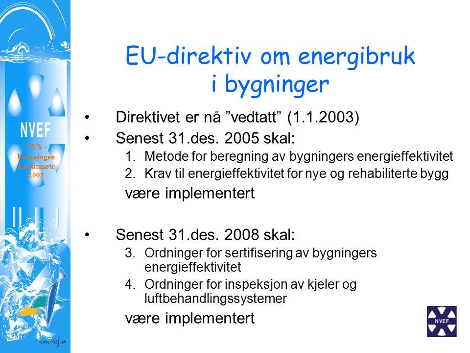 """EU-direktiv om energibruk i bygninger Direktivet er nå """"vedtatt"""" (1.1.2003) Senest 31.des. 2005 skal: 1.Metode for beregning av bygningers energieffek"""