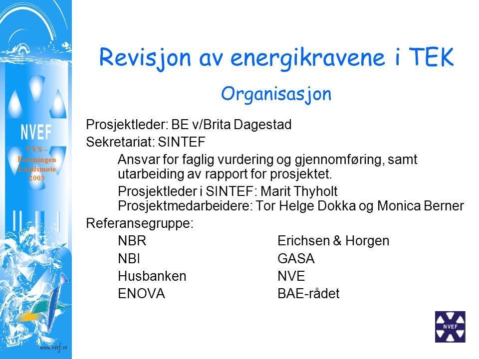 Revisjon av energikravene i TEK Organisasjon Prosjektleder: BE v/Brita Dagestad Sekretariat: SINTEF Ansvar for faglig vurdering og gjennomføring, samt utarbeiding av rapport for prosjektet.