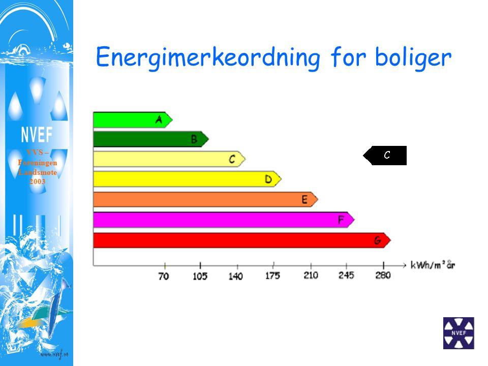 Energimerkeordning for boliger VVS – Foreningen Landsmøte 2003