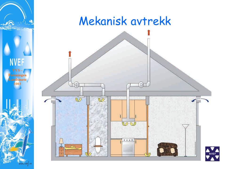 Mekanisk avtrekk VVS – Foreningen Landsmøte 2003