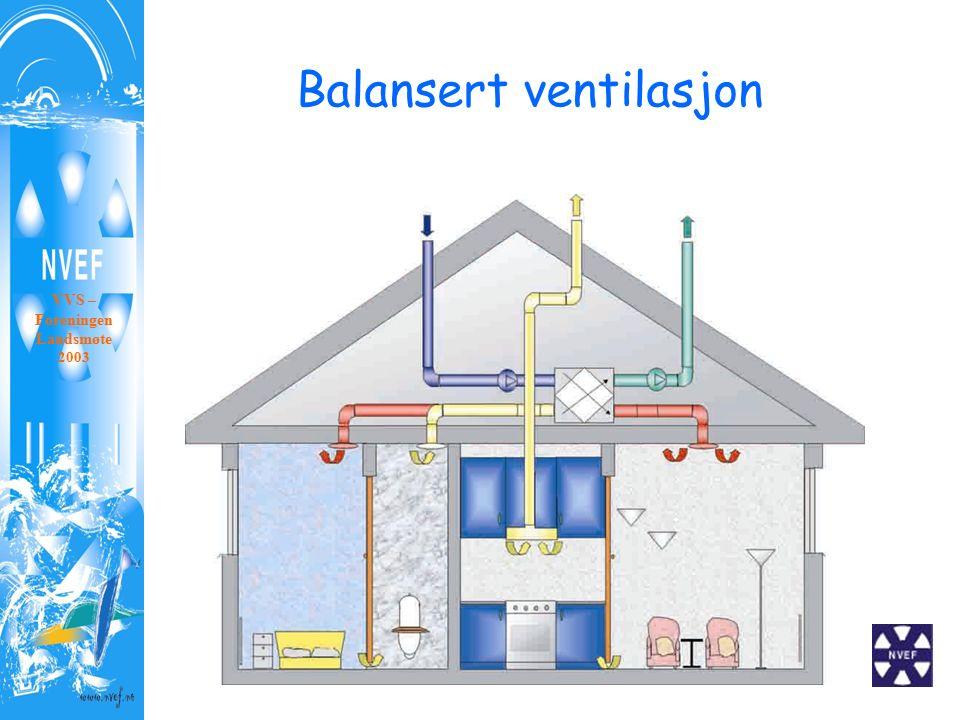 Balansert ventilasjon VVS – Foreningen Landsmøte 2003