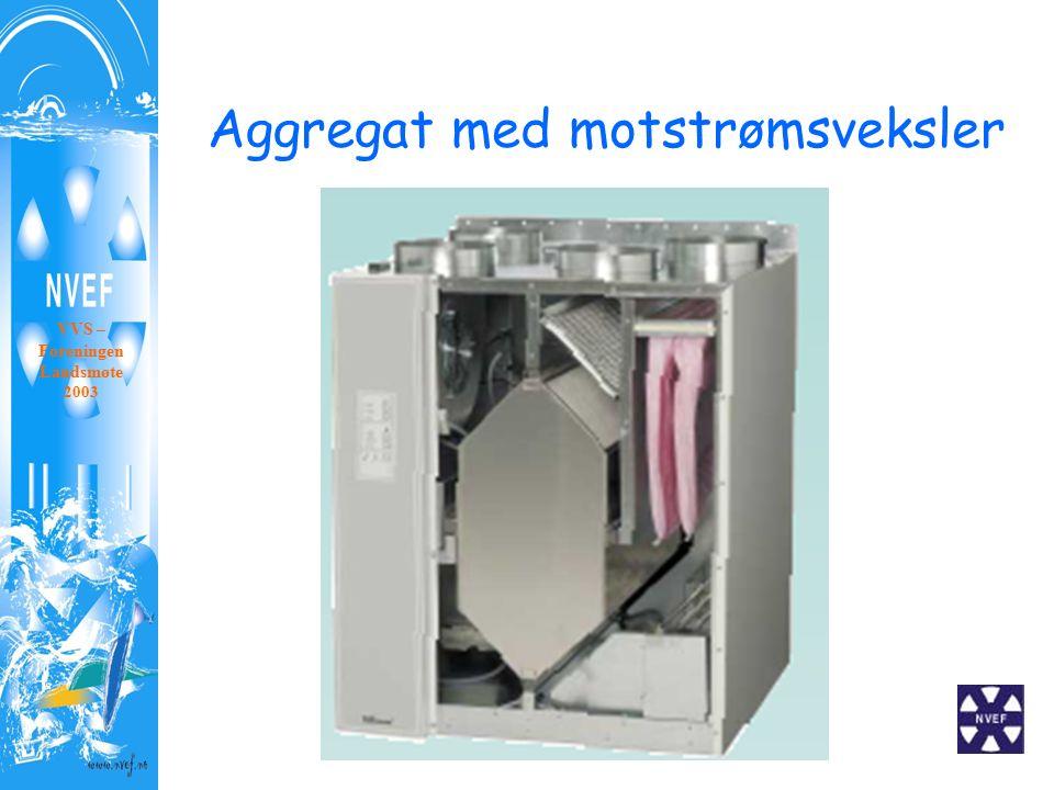 Aggregat med motstrømsveksler VVS – Foreningen Landsmøte 2003