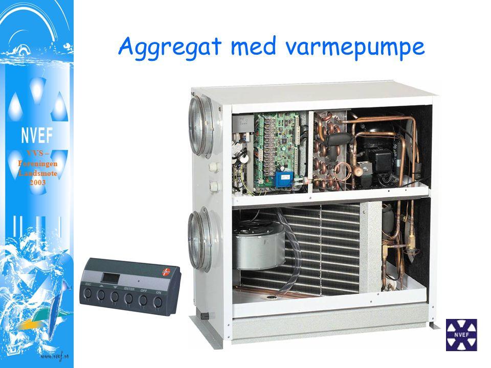 Aggregat med varmepumpe VVS – Foreningen Landsmøte 2003