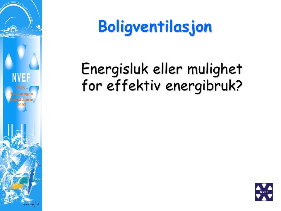 Boligventilasjon VVS – Foreningen Landsmøte 2003 Energisluk eller mulighet for effektiv energibruk?