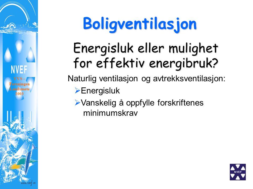 Boligventilasjon VVS – Foreningen Landsmøte 2003 Energisluk eller mulighet for effektiv energibruk?  Energisluk  Vanskelig å oppfylle forskriftenes
