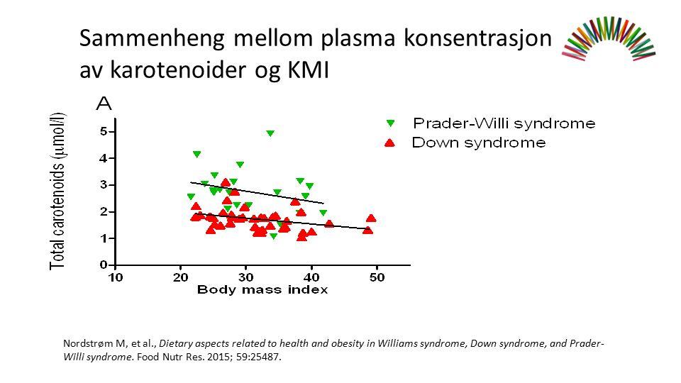 Sammenheng mellom plasma konsentrasjon av karotenoider og KMI Nordstrøm M, et al., Dietary aspects related to health and obesity in Williams syndrome, Down syndrome, and Prader- Willi syndrome.