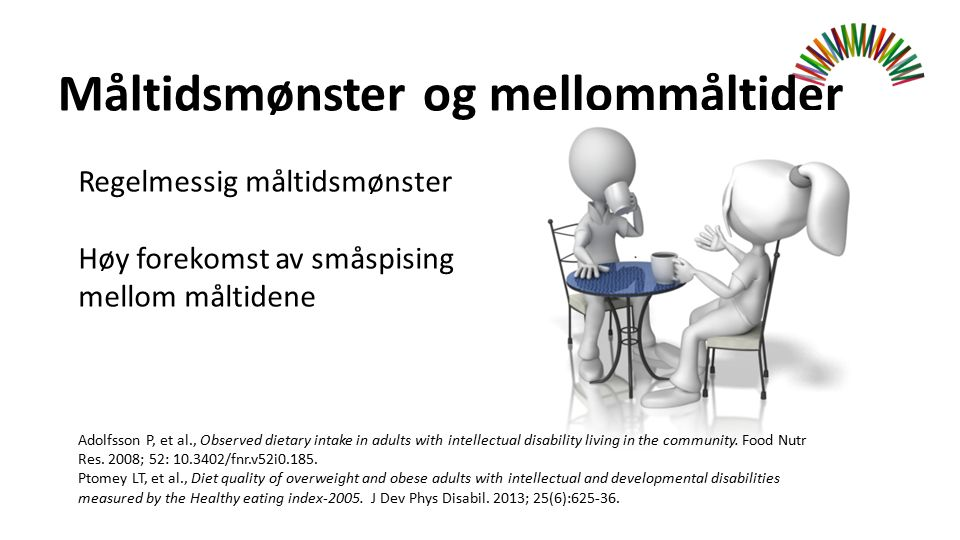 Måltidsmønster og mellommåltider Regelmessig måltidsmønster Høy forekomst av småspising mellom måltidene Adolfsson P, et al., Observed dietary intake in adults with intellectual disability living in the community.