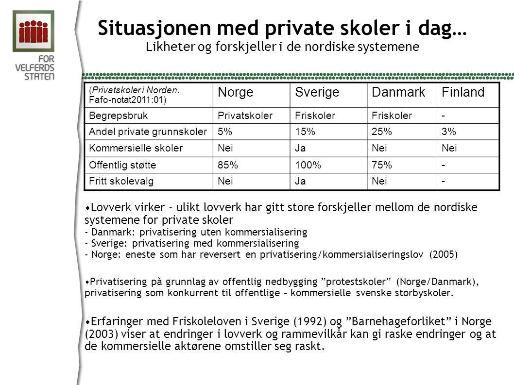 Situasjonen med private skoler i dag… Likheter og forskjeller i de nordiske systemene Lovverk virker - ulikt lovverk har gitt store forskjeller mellom de nordiske systemene for private skoler - Danmark: privatisering uten kommersialisering - Sverige: privatisering med kommersialisering - Norge: eneste som har reversert en privatisering/kommersialiseringslov (2005) Privatisering på grunnlag av offentlig nedbygging protestskoler (Norge/Danmark), privatisering som konkurrent til offentlige – kommersielle svenske storbyskoler.