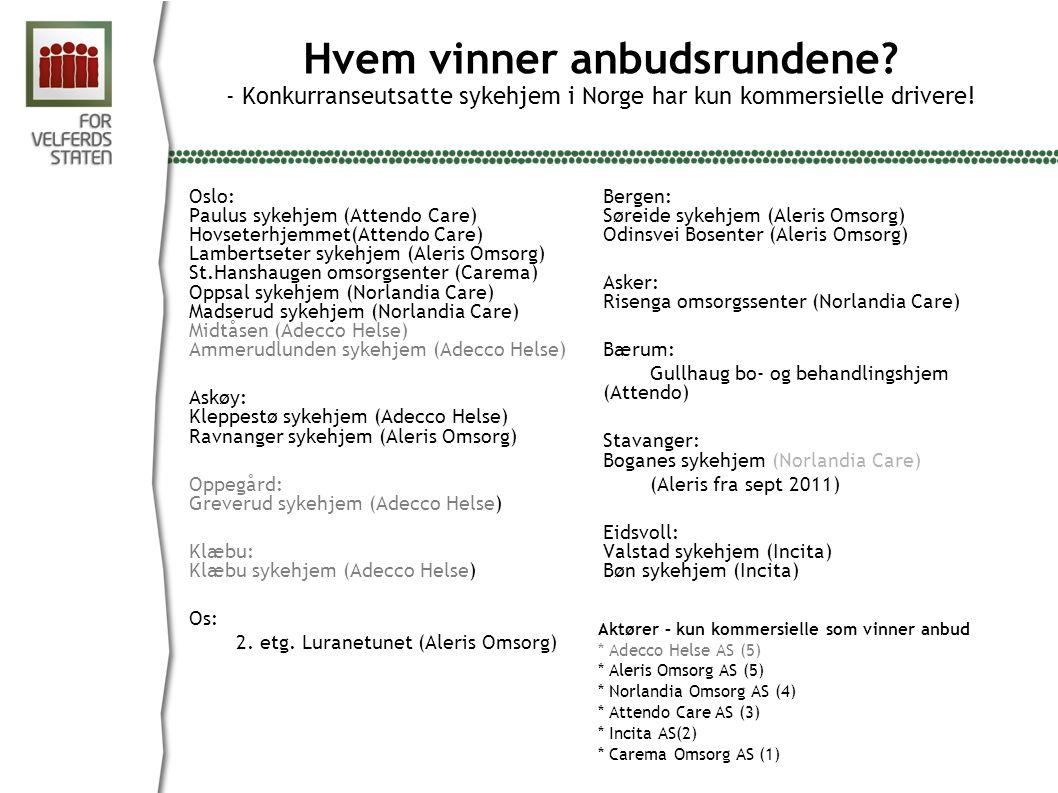 Oslo: Paulus sykehjem (Attendo Care) Hovseterhjemmet(Attendo Care) Lambertseter sykehjem (Aleris Omsorg) St.Hanshaugen omsorgsenter (Carema) Oppsal sykehjem (Norlandia Care) Madserud sykehjem (Norlandia Care) Midtåsen (Adecco Helse) Ammerudlunden sykehjem (Adecco Helse) Askøy: Kleppestø sykehjem (Adecco Helse) Ravnanger sykehjem (Aleris Omsorg) Oppegård: Greverud sykehjem (Adecco Helse) Klæbu: Klæbu sykehjem (Adecco Helse) Os: 2.