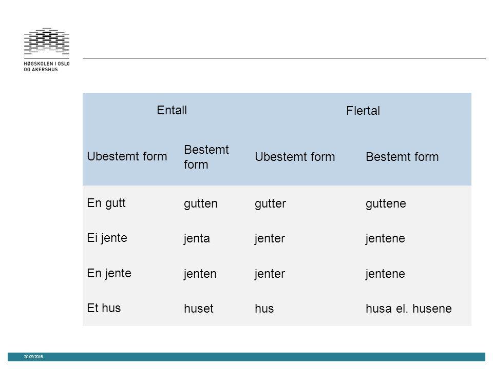 Når bruker vi ubestemt eller bestemt form av substantivet.