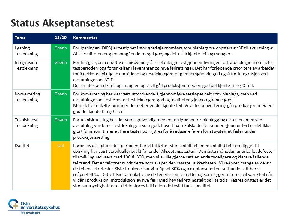Status Akseptansetest Tema13/10Kommentar Løsning Testdekning GrønnFor løsningen (DIPS) er testløpet i stor grad gjennomført som planlagt fra oppstart
