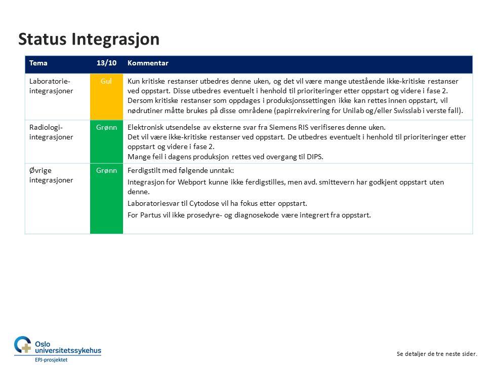 Status Integrasjon Tema13/10Kommentar Laboratorie- integrasjoner GulKun kritiske restanser utbedres denne uken, og det vil være mange utestående ikke-kritiske restanser ved oppstart.