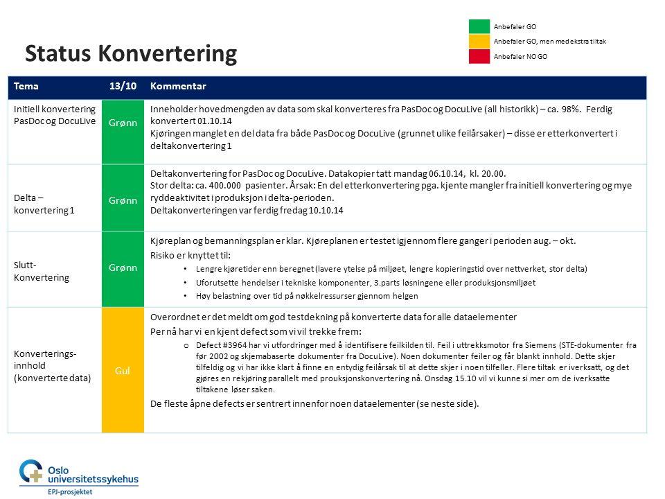 Status Konvertering Tema13/10Kommentar Initiell konvertering PasDoc og DocuLive Grønn Inneholder hovedmengden av data som skal konverteres fra PasDoc og DocuLive (all historikk) – ca.