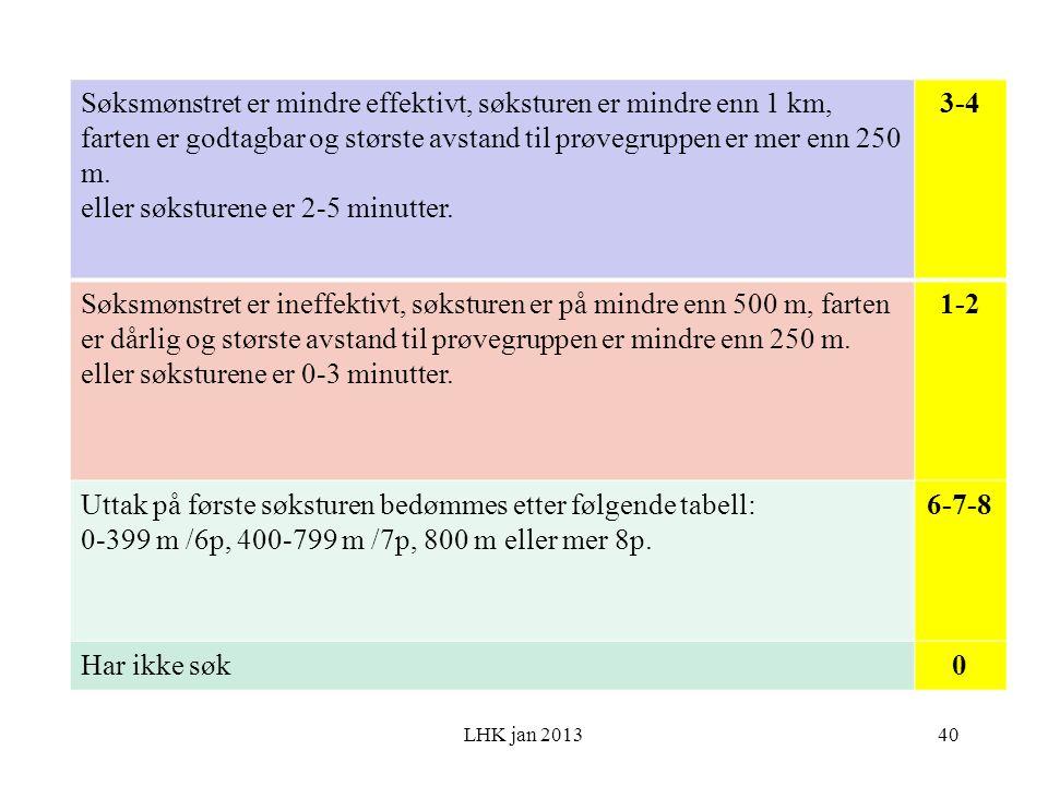 LHK jan 2013 Søksmønstret er mindre effektivt, søksturen er mindre enn 1 km, farten er godtagbar og største avstand til prøvegruppen er mer enn 250 m.