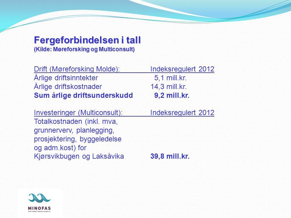 Drift (Møreforsking Molde):Indeksregulert 2012 Årlige driftsinntekter 5,1 mill.kr. Årlige driftskostnader 14,3 mill.kr. Sum årlige driftsunderskudd 9,