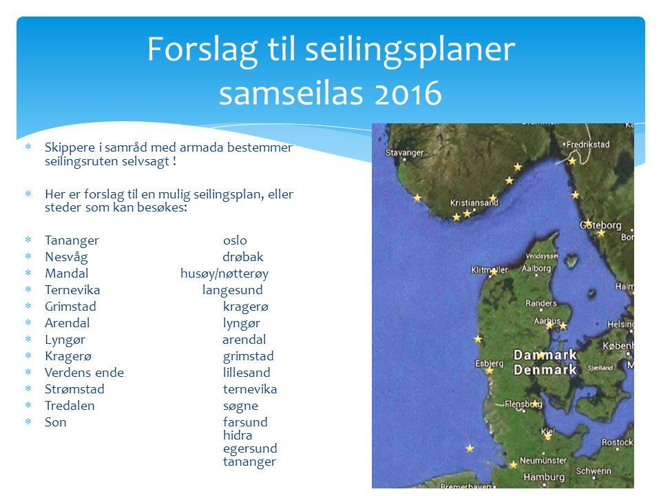  Deltagende båter:  Midtholm  Makrellen  Nordsjø  Delfin  Havbraatt  Gyda  Flere….?.